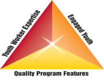 Quality program features