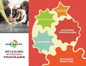 Sprockets Strong Programs 2016-2017